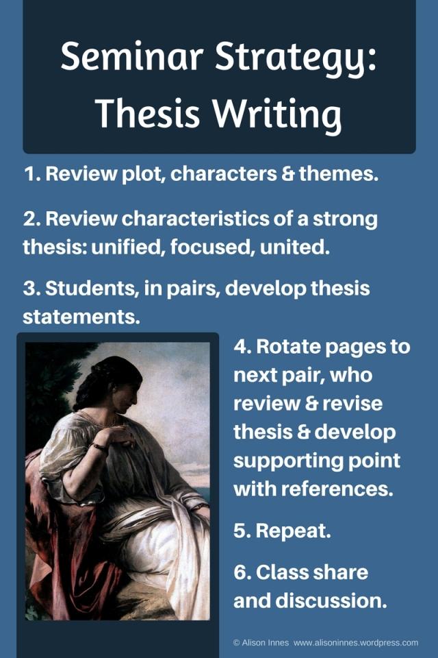 Seminar Strategy: Thesis Writing