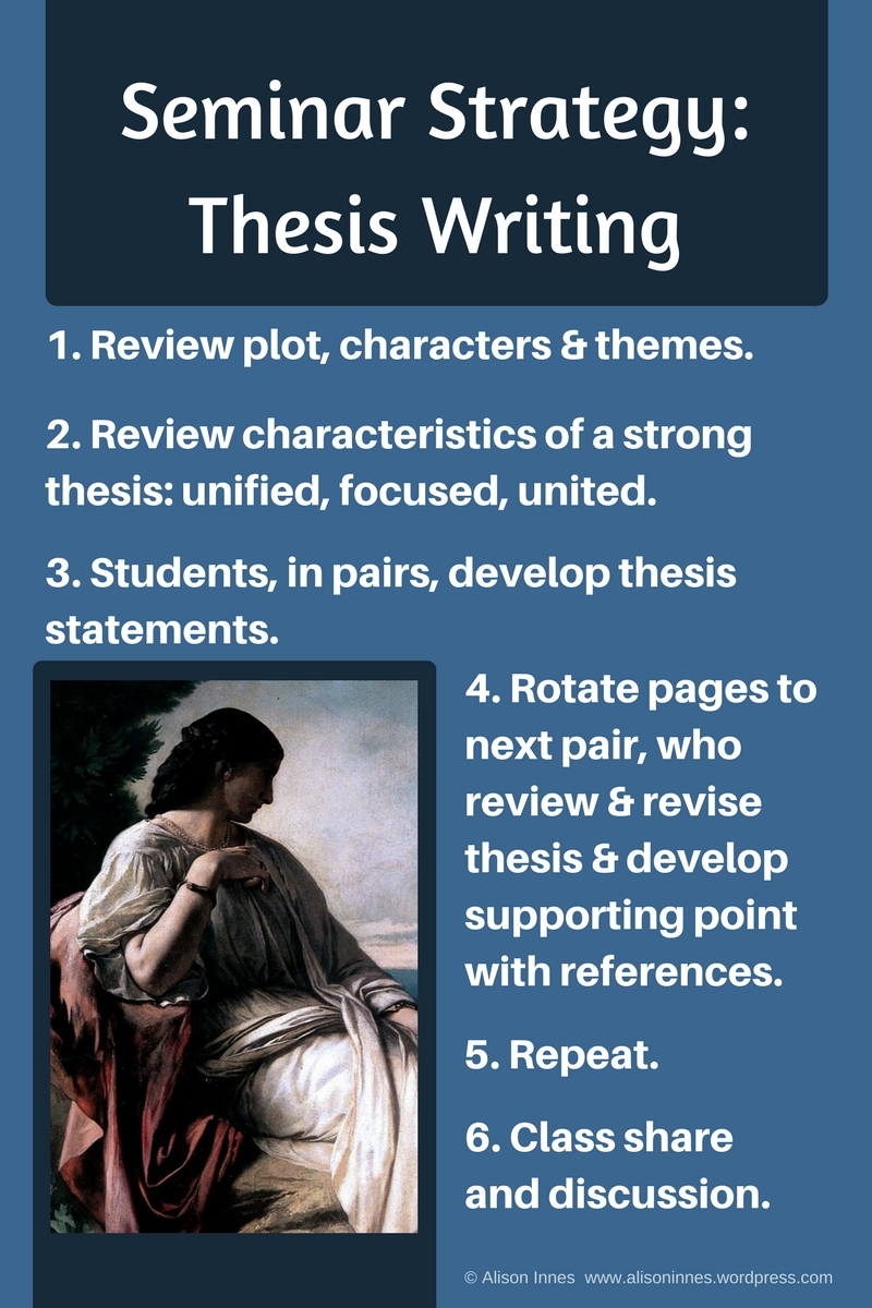Seminar Strategy: Thesis Writing