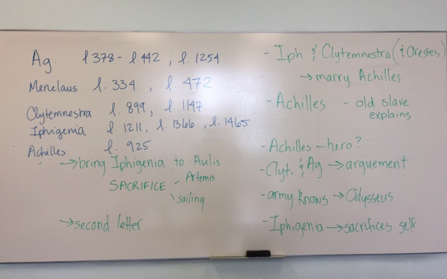 Whiteboard of Iphigenia in Aulis discussion